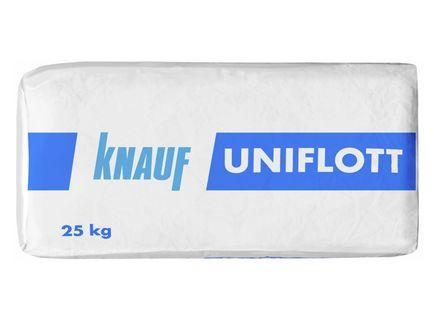 КНАУФ-Унифлот